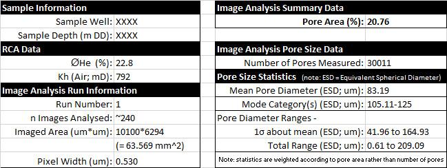 sandextractpia_summary2